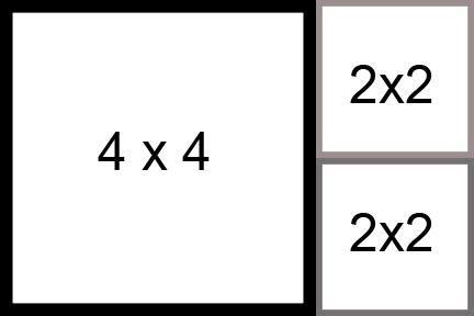 Configure c