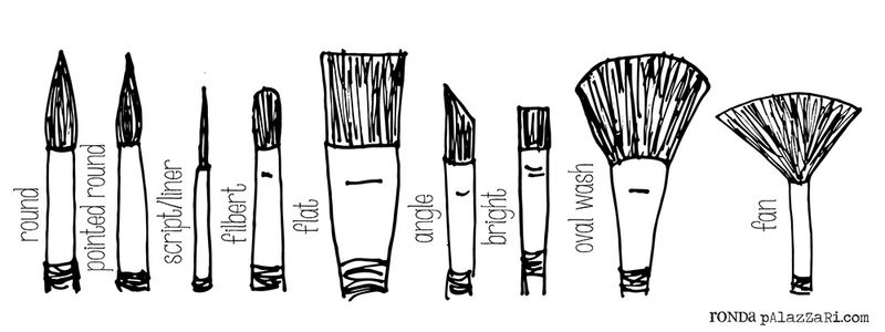 Ronda Palazzari Paint Brush Shapes